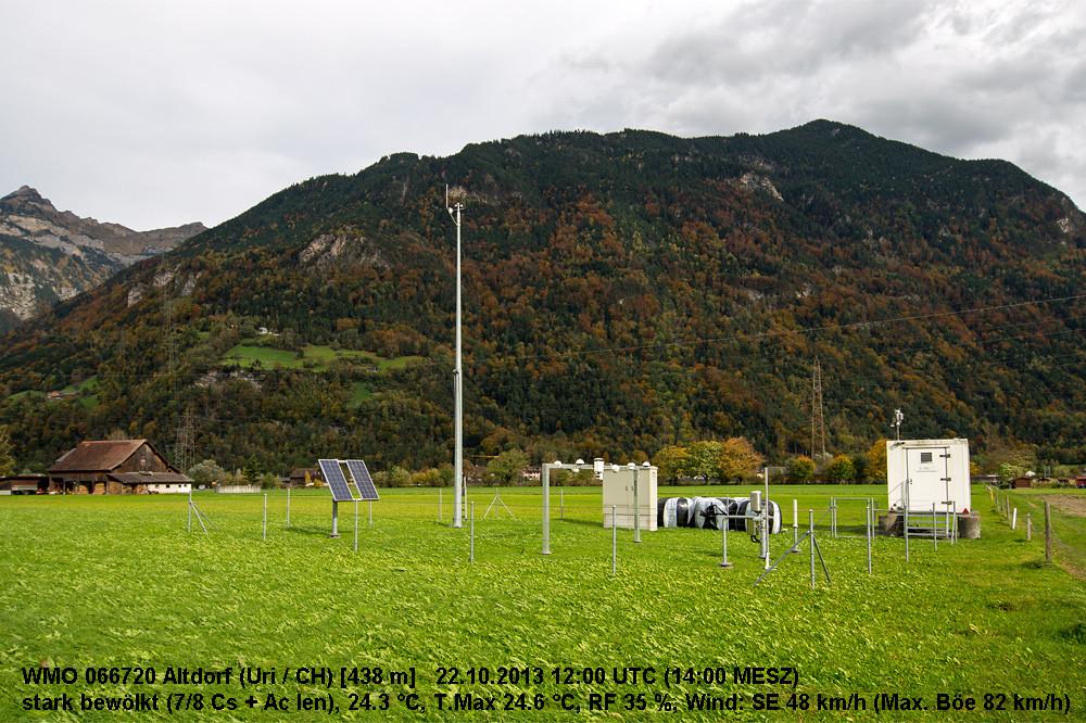 Zunächst stand ein Besuch der MeteoSchweiz-Messstation Altdorf auf dem Programm.